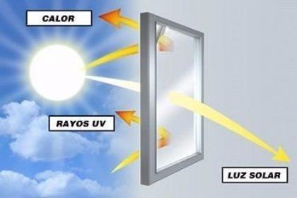 Láminas de protección solar Tenerife